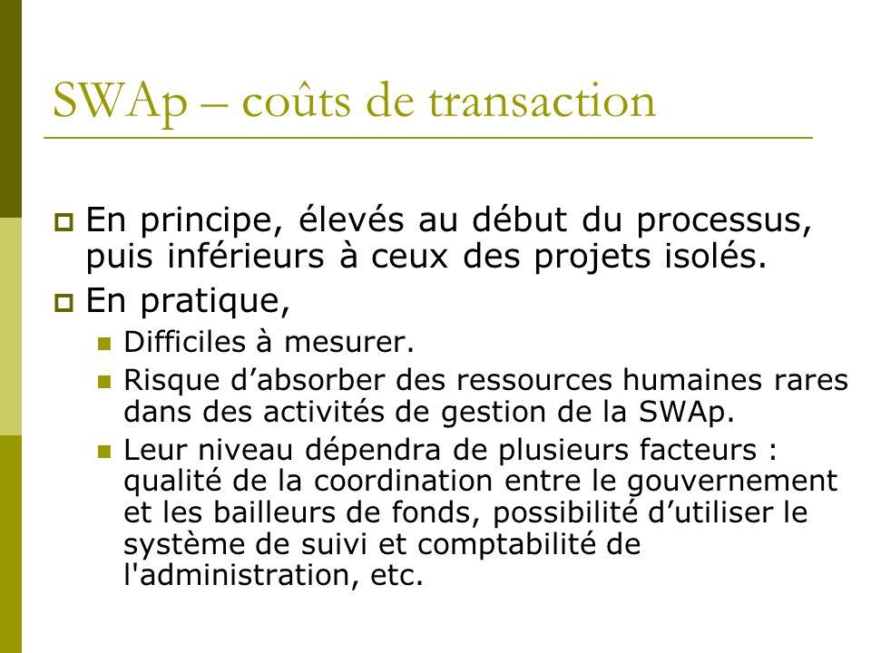 SWAp – coûts de transaction En principe, élevés au début du processus, puis inférieurs à ceux des projets isolés.