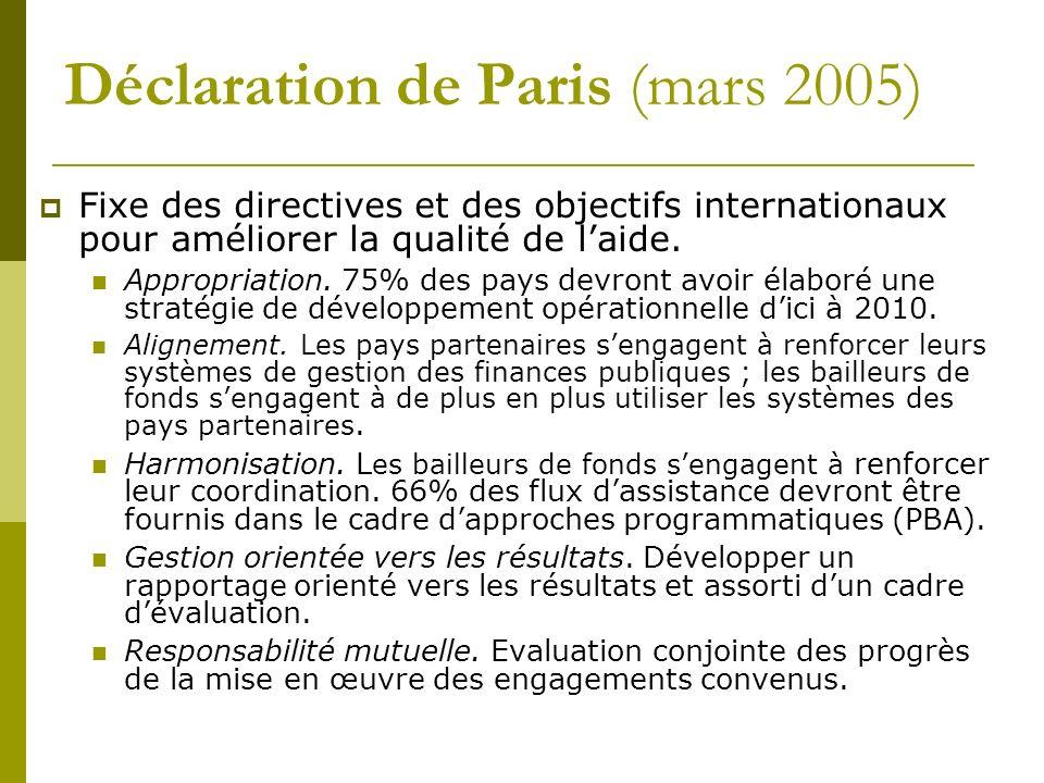 Déclaration de Paris (mars 2005) Fixe des directives et des objectifs internationaux pour améliorer la qualité de laide.
