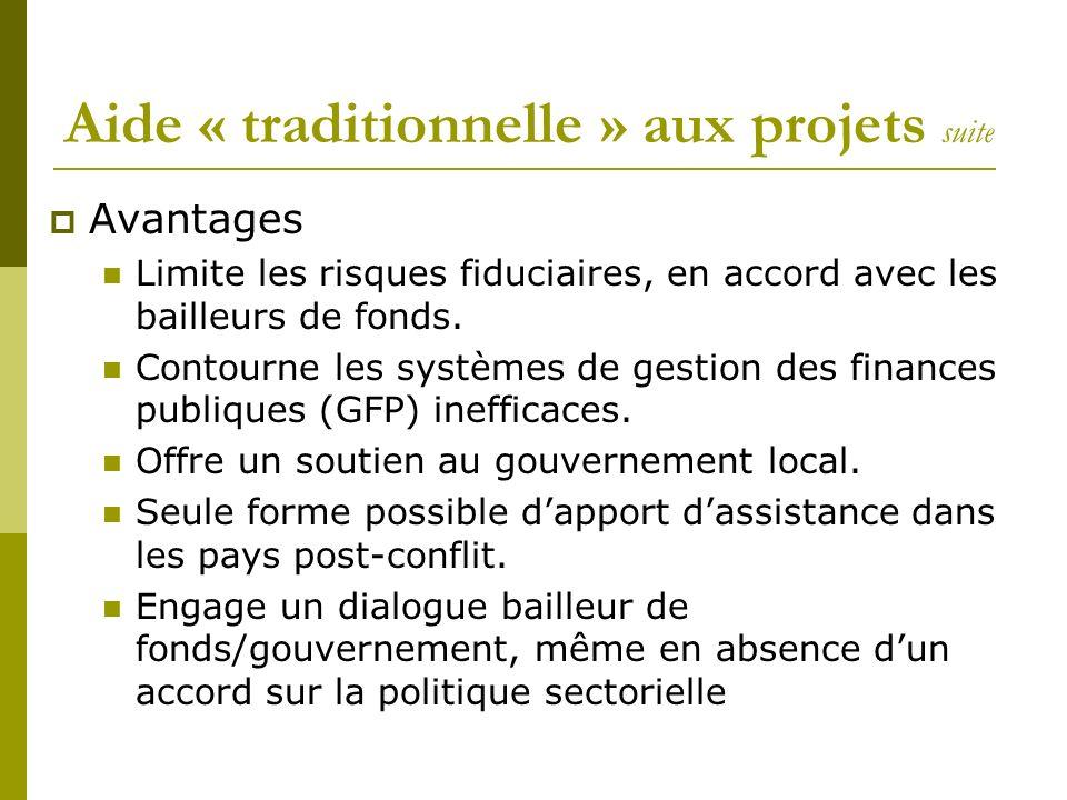 Aide « traditionnelle » aux projets suite Avantages Limite les risques fiduciaires, en accord avec les bailleurs de fonds.