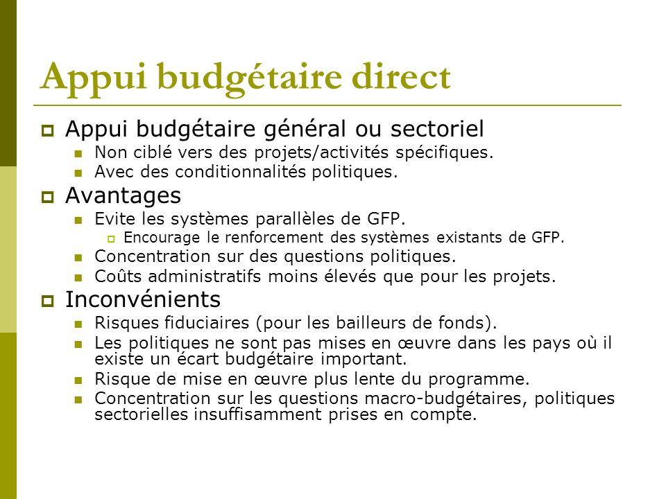 Appui budgétaire direct Appui budgétaire général ou sectoriel Non ciblé vers des projets/activités spécifiques.