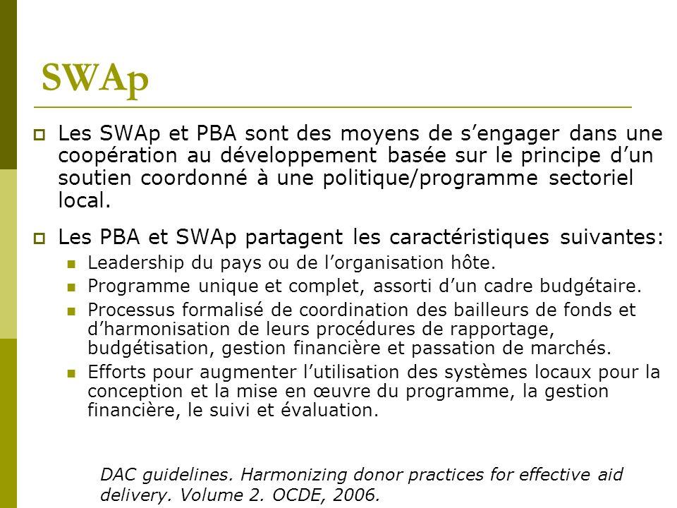 SWAp Les SWAp et PBA sont des moyens de sengager dans une coopération au développement basée sur le principe dun soutien coordonné à une politique/programme sectoriel local.