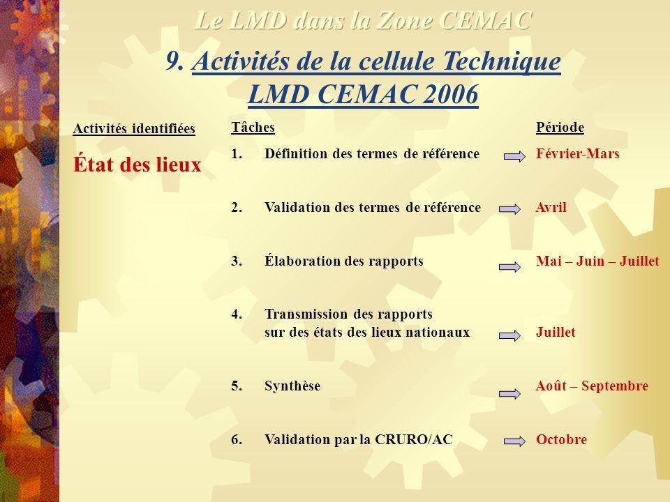 8. Le chronogramme de mise en place effective du système LMD CEMAC 2006 -2010 (suite) Cycles Année 1.Démarrage L(Licence) 2006 - 2007 2.Démarrage M (M