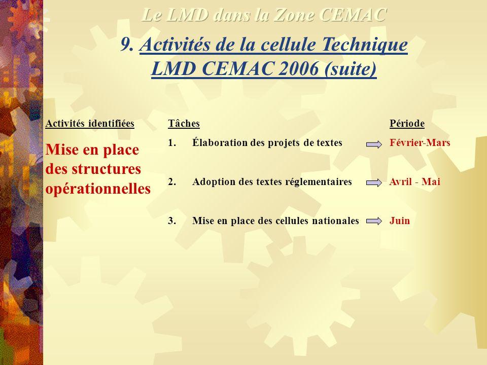 9. Activités de la cellule Technique LMD CEMAC 2006 Activités identifiées État des lieux Tâches Période 1.Définition des termes de référence Février-M