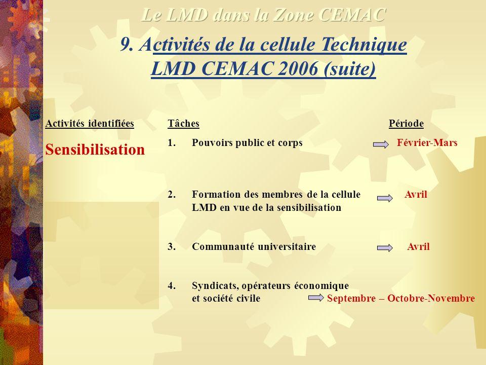 9. Activités de la cellule Technique LMD CEMAC 2006 (suite) Activités identifiées Mise en place des structures opérationnelles Tâches Période 1.Élabor