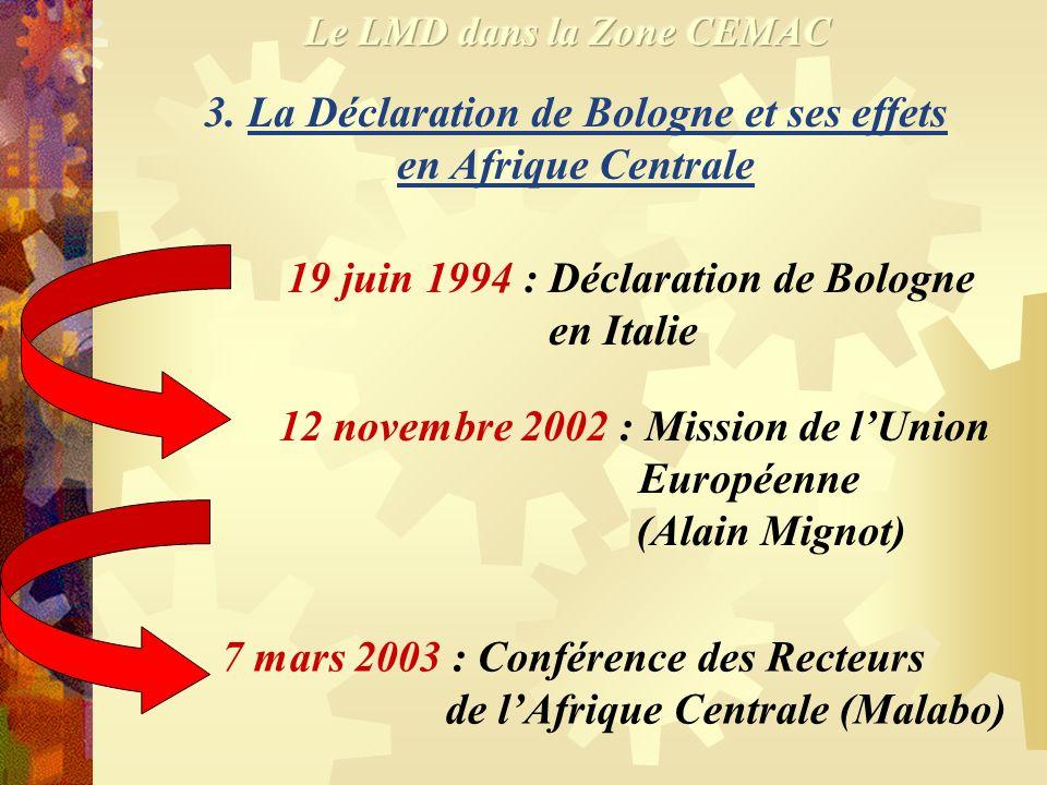 2. État des lieux CamerounCongoGabonGuinée Équatoriale TchadRCATotal ETABLISSEMENTS2711147 881 CENTRES DE RECHERCHES TICTous les établissements 77 DOM