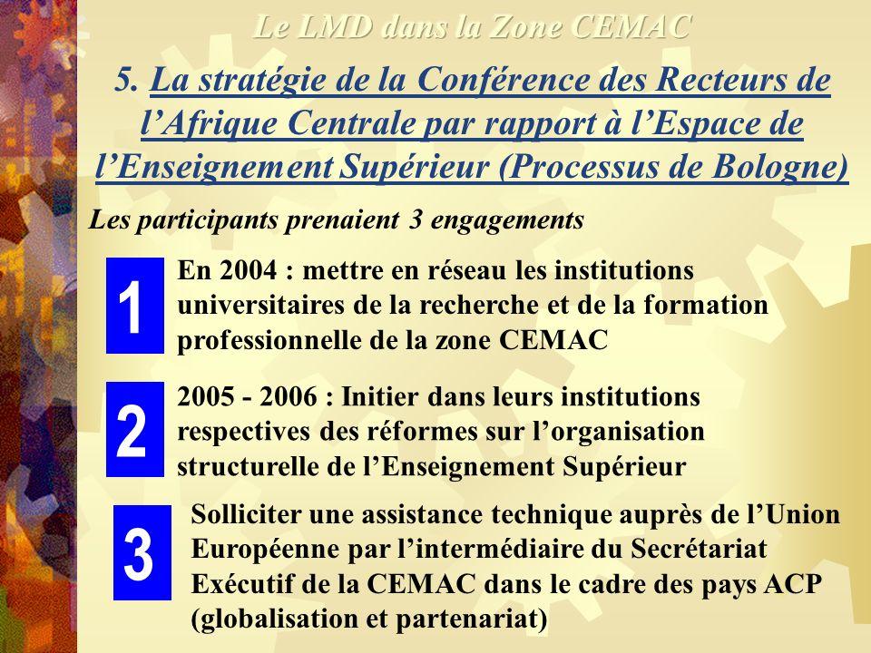 4. La stratégie de la Conférence des Recteurs de lAfrique Centrale face à lEspace de lEnseignement Supérieur Avril 2003 : Mission de lUOB auprès de la