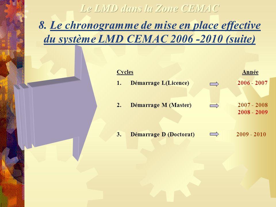 7. Laction du Conseil des Ministres et du Secrétariat Exécutif de la CEMAC 11 mars 2006: Adoption des Directives O1 et 02