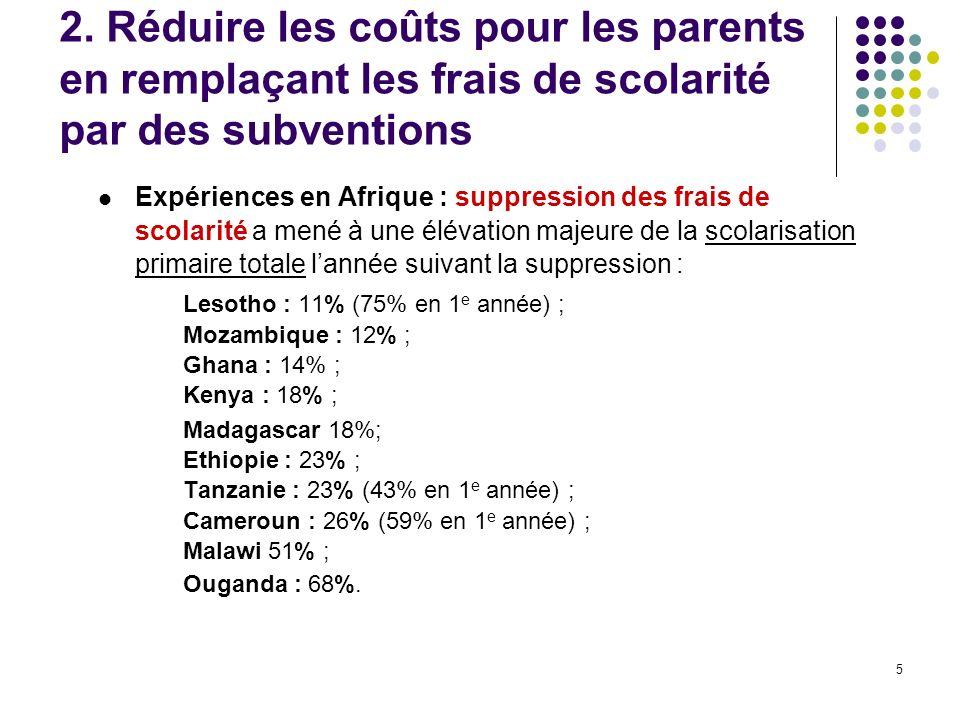 5 2. Réduire les coûts pour les parents en remplaçant les frais de scolarité par des subventions Expériences en Afrique : suppression des frais de sco