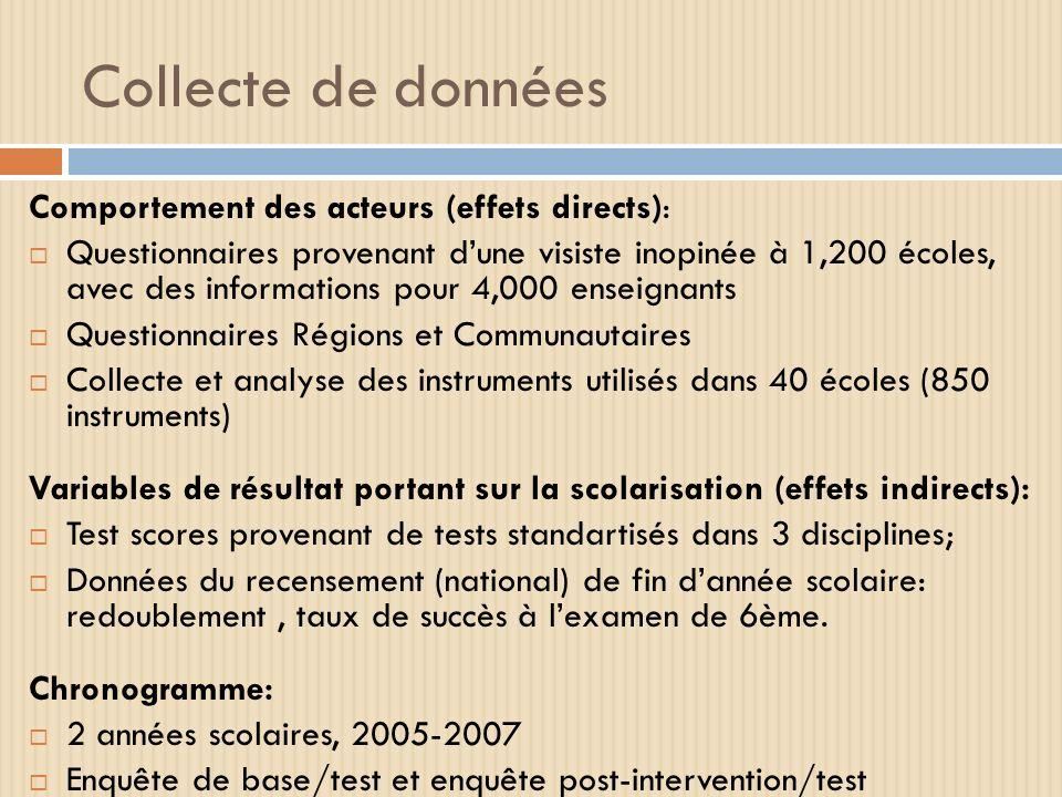 Collecte de données Comportement des acteurs (effets directs): Questionnaires provenant dune visiste inopinée à 1,200 écoles, avec des informations po