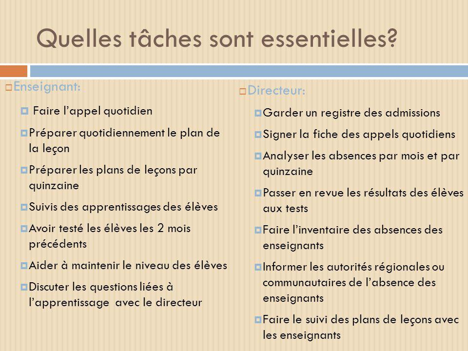 Quelles tâches sont essentielles? Enseignant: Faire lappel quotidien Préparer quotidiennement le plan de la leçon Préparer les plans de leçons par qui