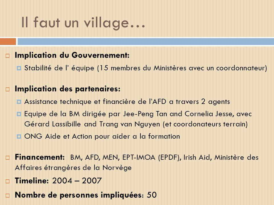 Il faut un village… Implication du Gouvernement: Stabilité de l équipe (15 membres du Ministères avec un coordonnateur) Implication des partenaires: A
