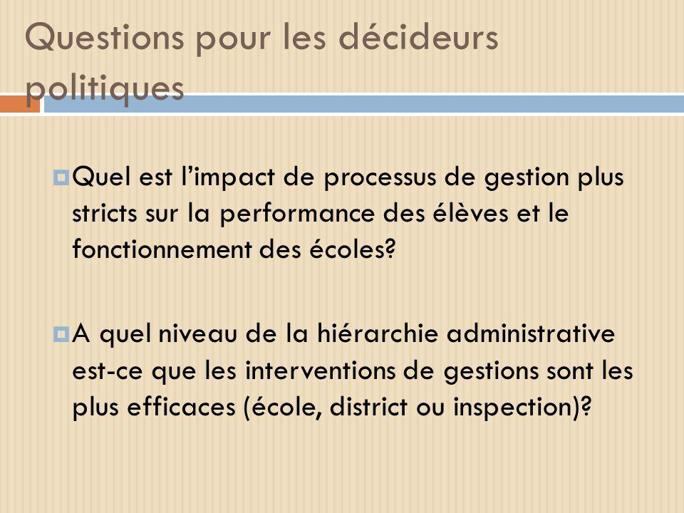 Questions pour les décideurs politiques Quel est limpact de processus de gestion plus stricts sur la performance des élèves et le fonctionnement des écoles.