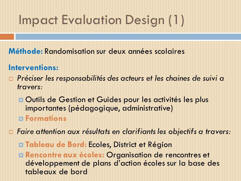 Impact Evaluation Design (1) Méthode: Randomisation sur deux années scolaires Interventions: Préciser les responsabilités des acteurs et les chaines d