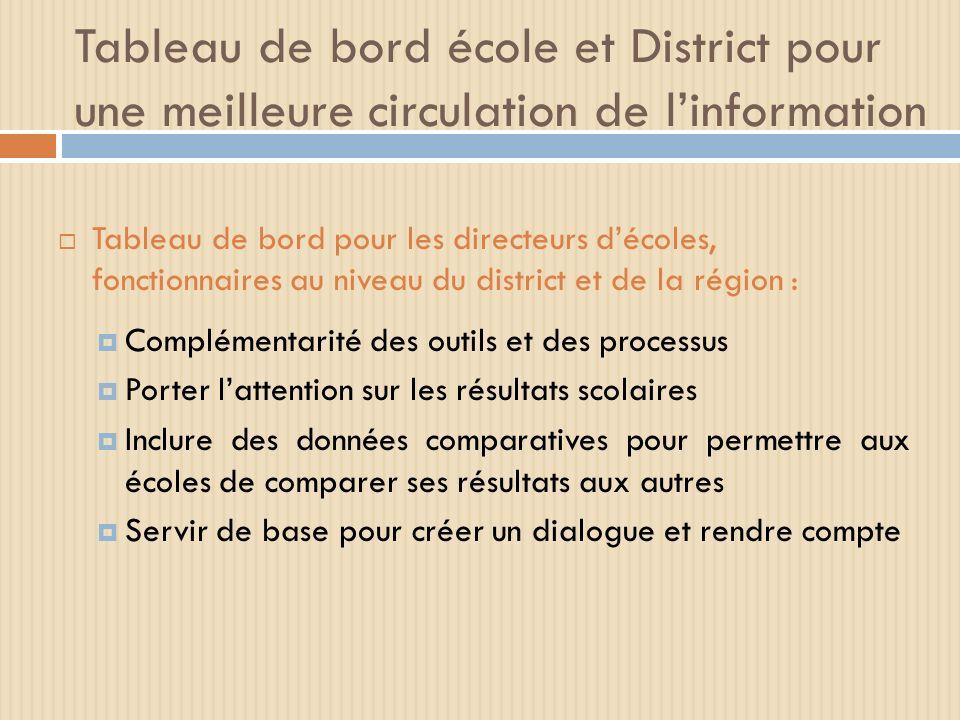 Tableau de bord école et District pour une meilleure circulation de linformation Tableau de bord pour les directeurs décoles, fonctionnaires au niveau