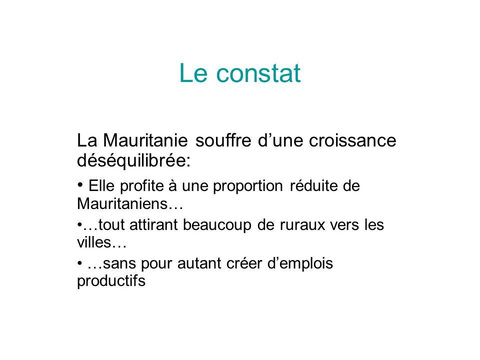 Le constat La Mauritanie souffre dune croissance déséquilibrée: Elle profite à une proportion réduite de Mauritaniens… …tout attirant beaucoup de ruraux vers les villes… …sans pour autant créer demplois productifs