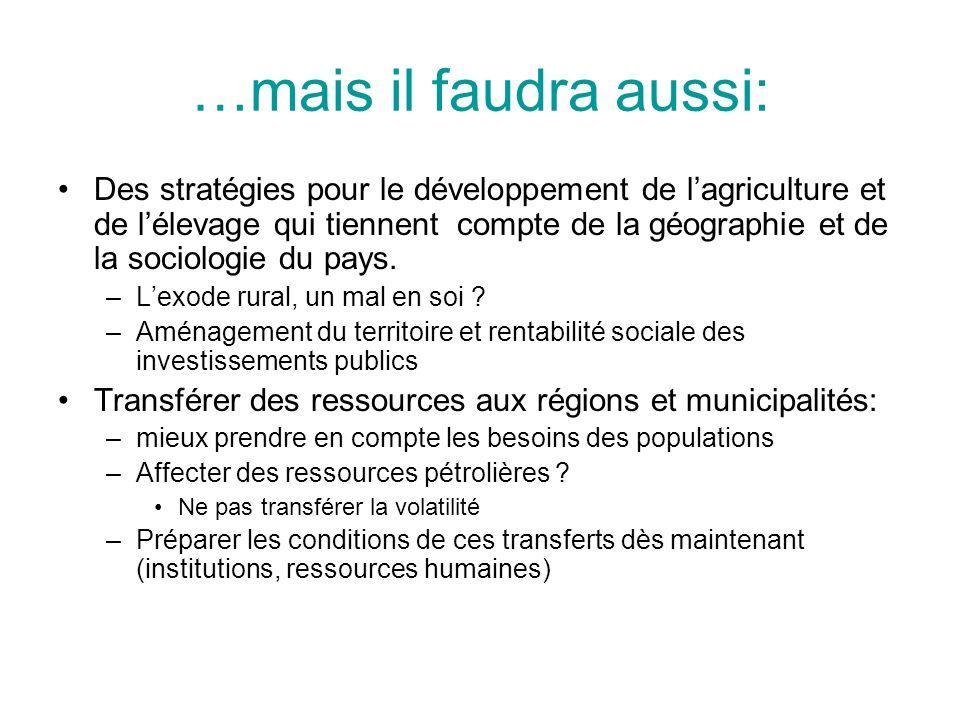 …mais il faudra aussi: Des stratégies pour le développement de lagriculture et de lélevage qui tiennent compte de la géographie et de la sociologie du pays.