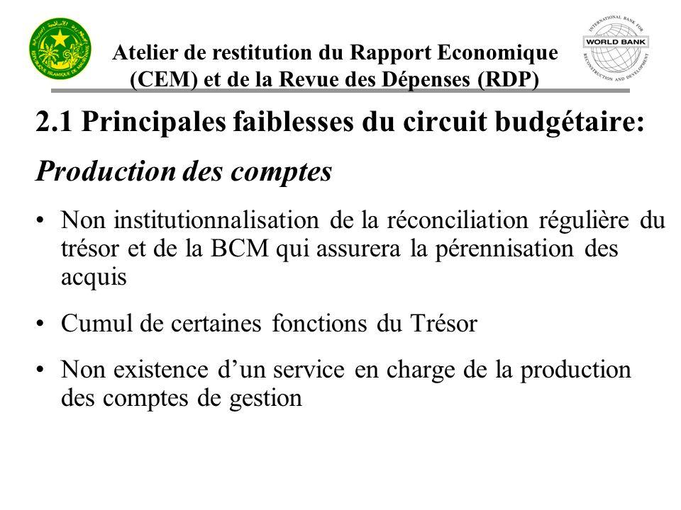 Atelier de restitution du Rapport Economique (CEM) et de la Revue des Dépenses (RDP) 2.1 Principales faiblesses du circuit budgétaire: Production des