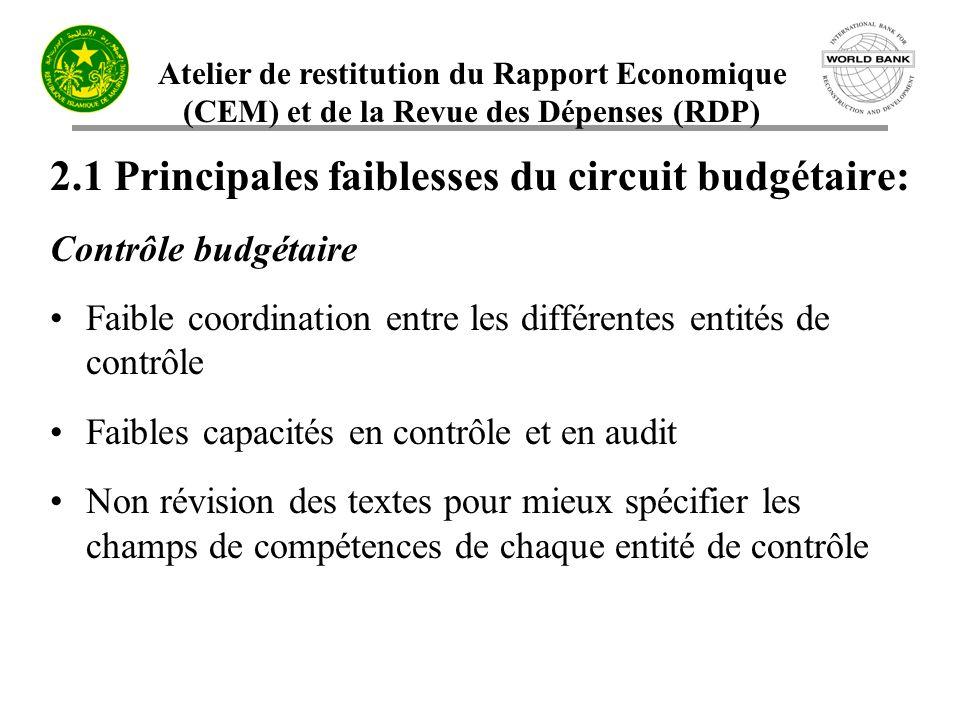 Atelier de restitution du Rapport Economique (CEM) et de la Revue des Dépenses (RDP) 2.1 Principales faiblesses du circuit budgétaire: Contrôle budgét