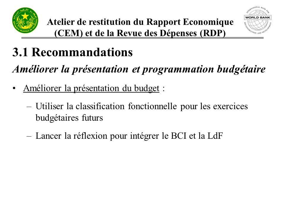 Atelier de restitution du Rapport Economique (CEM) et de la Revue des Dépenses (RDP) 3.1 Recommandations Améliorer la présentation et programmation bu