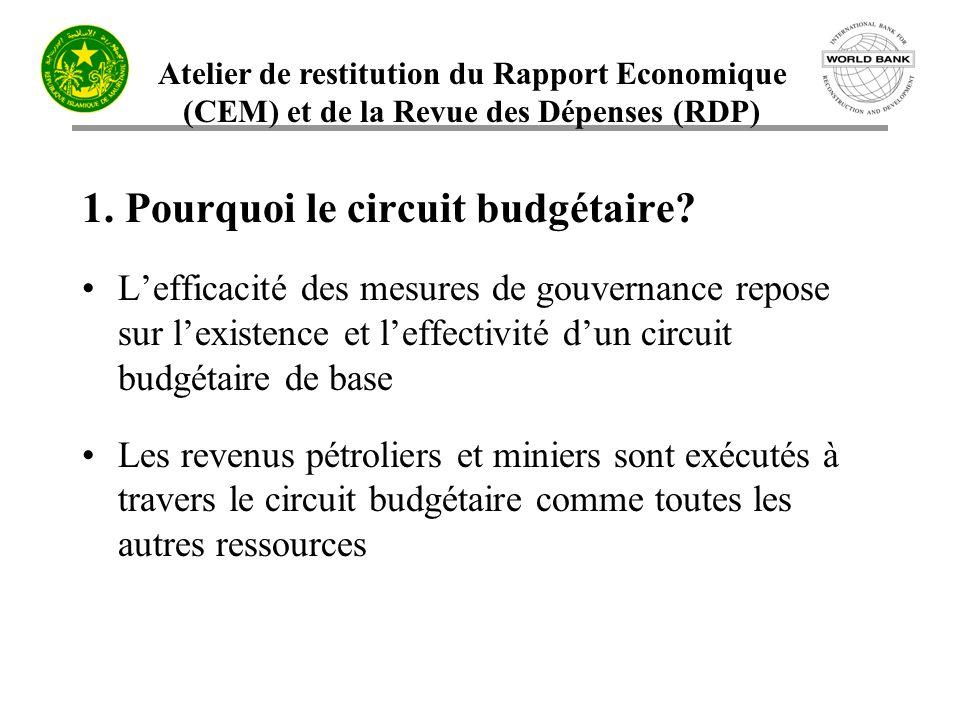 Atelier de restitution du Rapport Economique (CEM) et de la Revue des Dépenses (RDP) 1. Pourquoi le circuit budgétaire? Lefficacité des mesures de gou