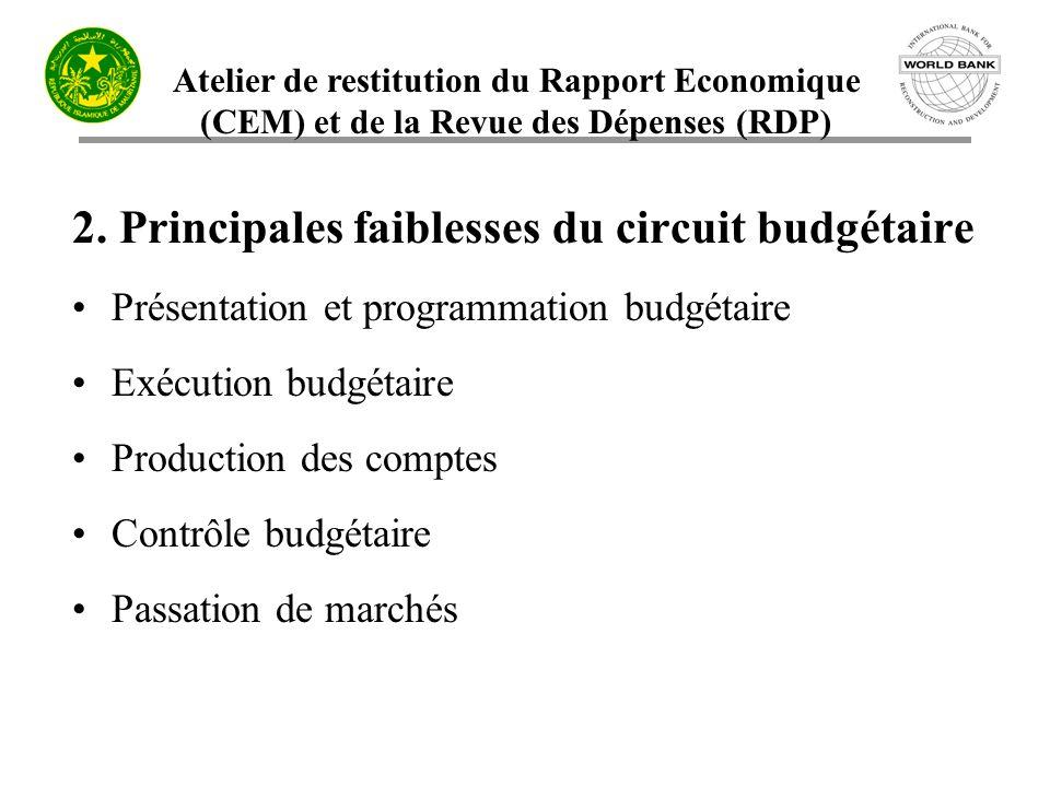 Atelier de restitution du Rapport Economique (CEM) et de la Revue des Dépenses (RDP) 2. Principales faiblesses du circuit budgétaire Présentation et p