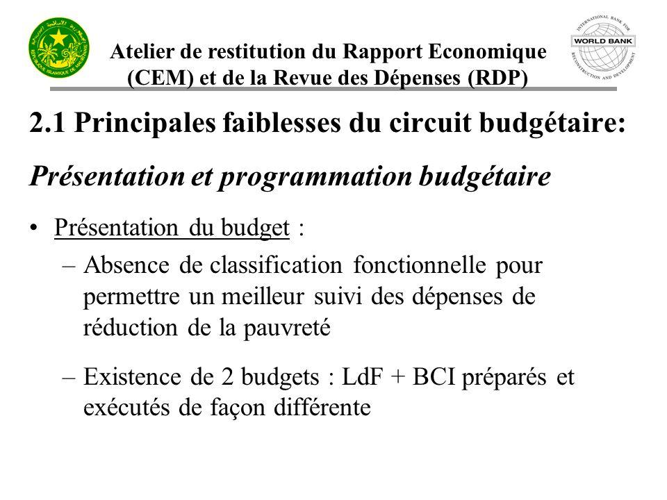 Atelier de restitution du Rapport Economique (CEM) et de la Revue des Dépenses (RDP) 2.1 Principales faiblesses du circuit budgétaire: Présentation et