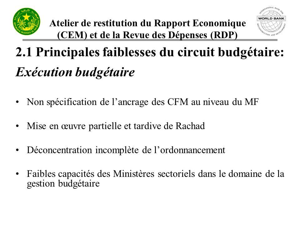 Atelier de restitution du Rapport Economique (CEM) et de la Revue des Dépenses (RDP) 2.1 Principales faiblesses du circuit budgétaire: Exécution budgé