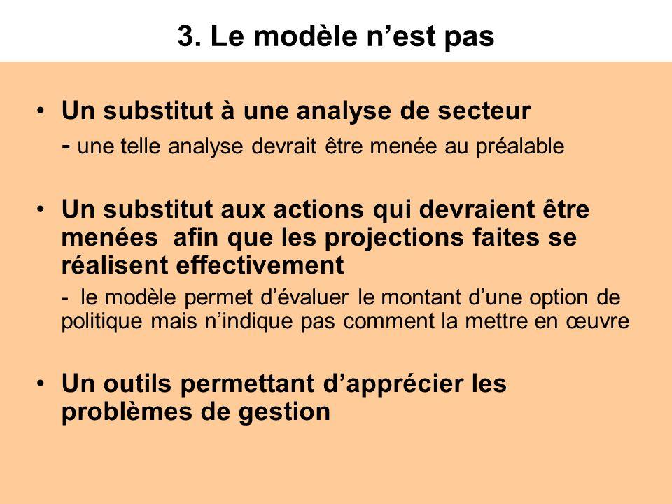 3. Le modèle nest pas Un substitut à une analyse de secteur - une telle analyse devrait être menée au préalable Un substitut aux actions qui devraient