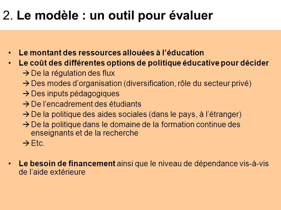 2. Le modèle : un outil pour évaluer Le montant des ressources allouées à léducation Le coût des différentes options de politique éducative pour décid