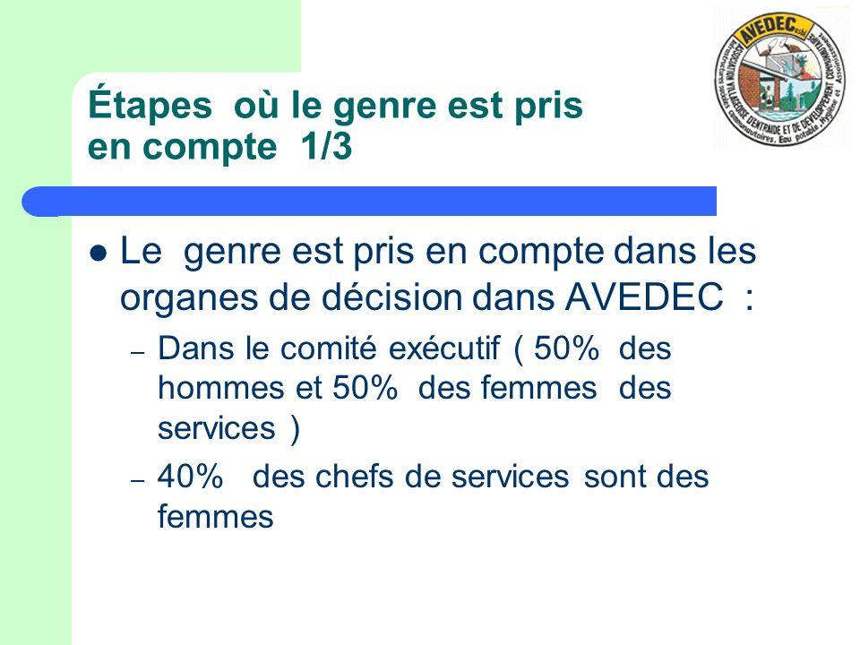 Étapes où le genre est pris en compte 1/3 Le genre est pris en compte dans les organes de décision dans AVEDEC : – Dans le comité exécutif ( 50% des h