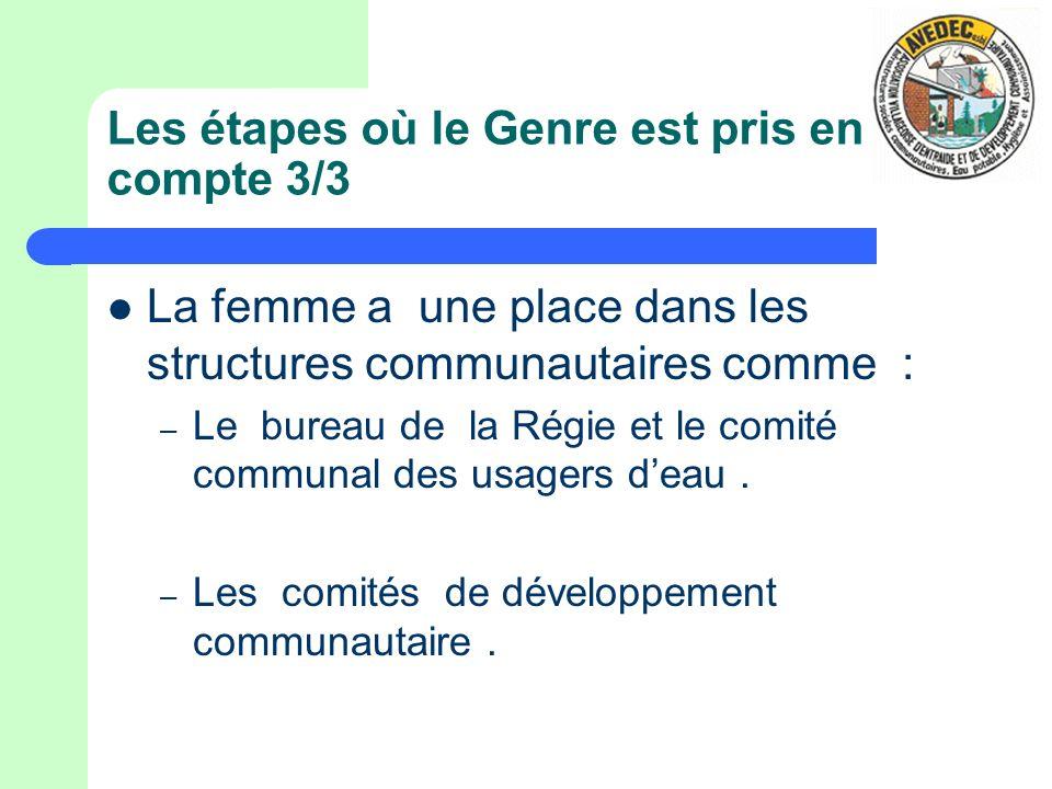 Les étapes où le Genre est pris en compte 3/3 La femme a une place dans les structures communautaires comme : – Le bureau de la Régie et le comité com
