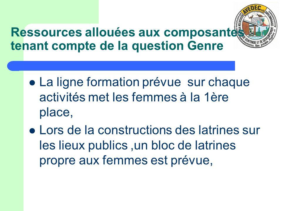 Ressources allouées aux composantes tenant compte de la question Genre La ligne formation prévue sur chaque activités met les femmes à la 1ère place,