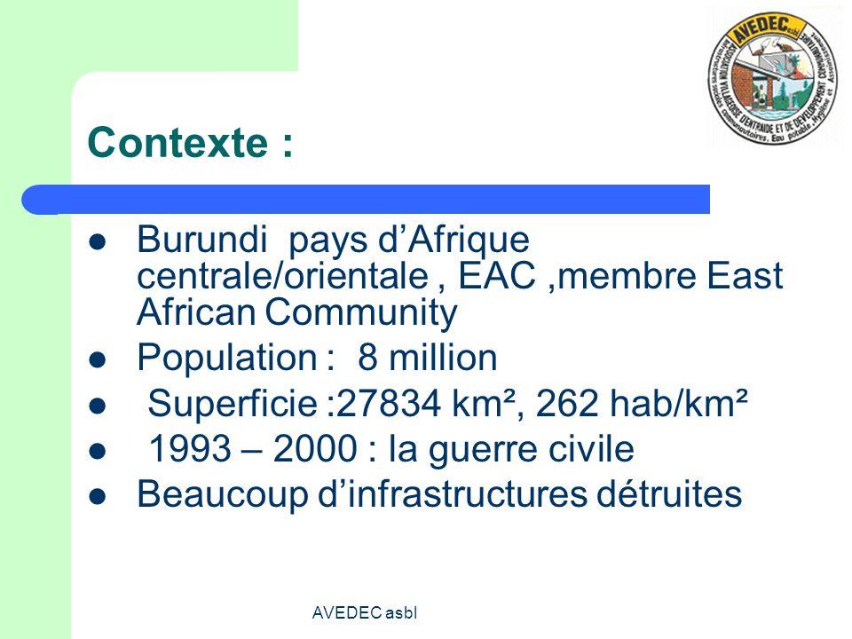 AVEDEC asbl Contexte : Burundi pays dAfrique centrale/orientale, EAC,membre East African Community Population : 8 million Superficie :27834 km², 262 h