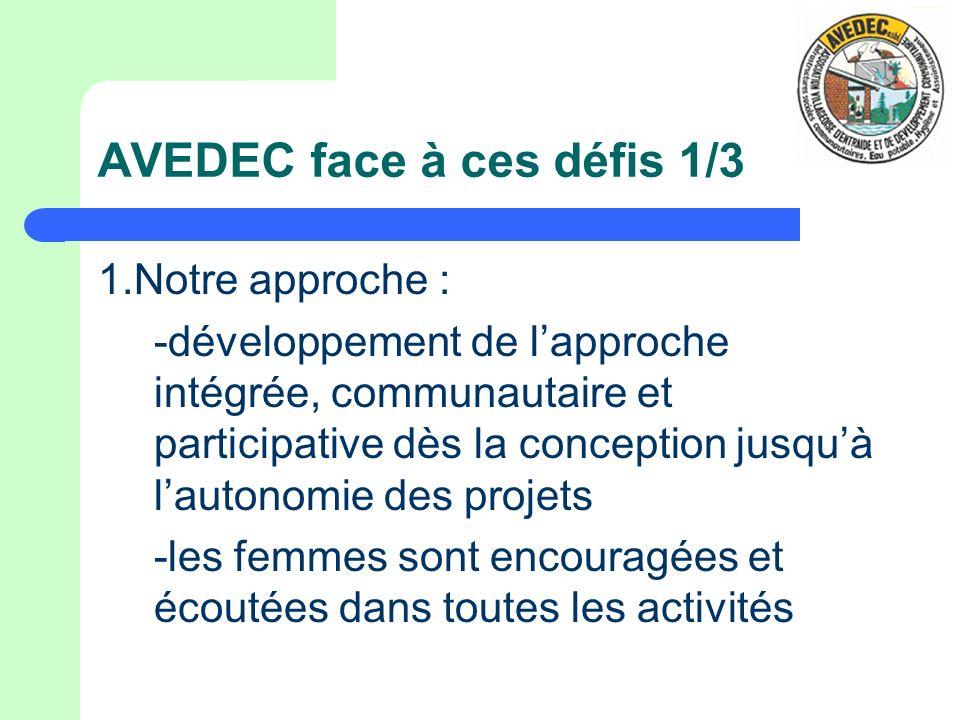 1.Notre approche : -développement de lapproche intégrée, communautaire et participative dès la conception jusquà lautonomie des projets -les femmes so