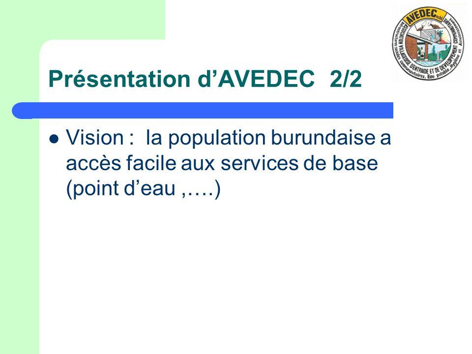 Objectifs dAVEDEC 1/3 Appuyer les collectivités locales dans leurs projet de développement communautaire en mettant un accent particulier sur le genre Renforcer les capacités des partenaires dAVEDEC en général et des femmes en particulier pour leur auto prise en charge