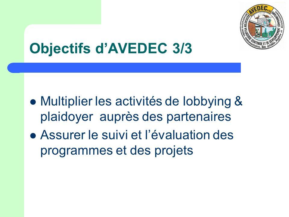 Objectifs dAVEDEC 3/3 Multiplier les activités de lobbying & plaidoyer auprès des partenaires Assurer le suivi et lévaluation des programmes et des pr