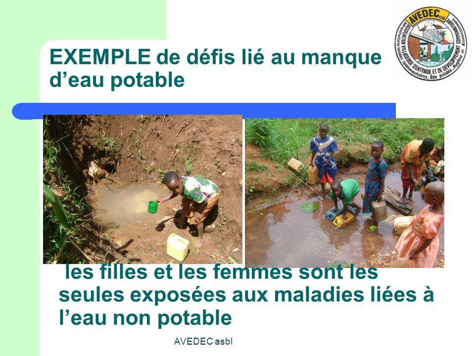 AVEDEC asbl EXEMPLE de défis lié au manque deau potable les filles et les femmes sont les seules exposées aux maladies liées à leau non potable