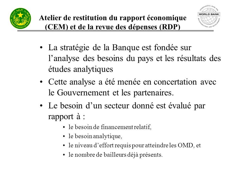 Atelier de restitution du rapport économique (CEM) et de la revue des dépenses (RDP) La stratégie de la Banque est fondée sur lanalyse des besoins du
