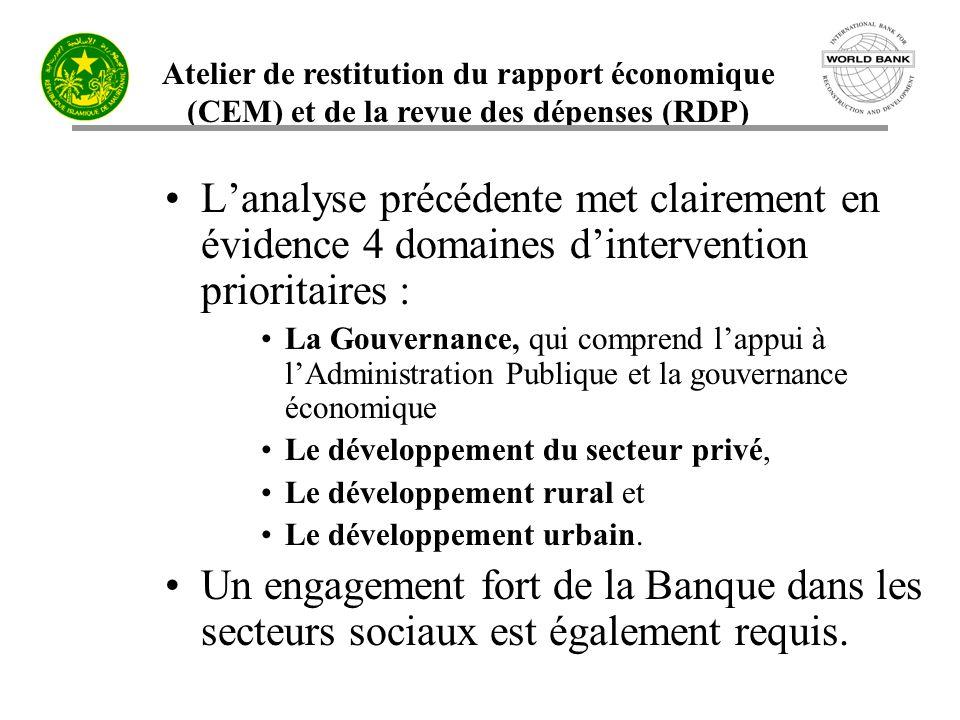 Atelier de restitution du rapport économique (CEM) et de la revue des dépenses (RDP) Lanalyse précédente met clairement en évidence 4 domaines dinterv