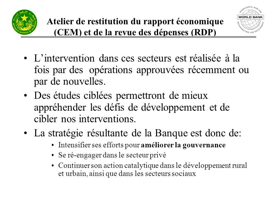 Atelier de restitution du rapport économique (CEM) et de la revue des dépenses (RDP) Lintervention dans ces secteurs est réalisée à la fois par des opérations approuvées récemment ou par de nouvelles.