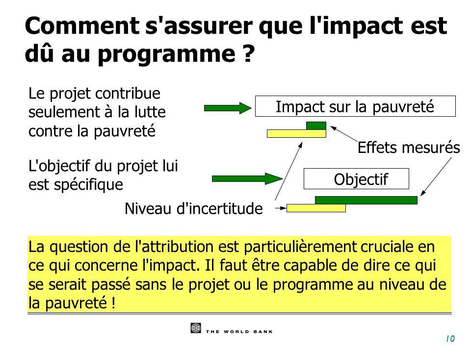 10 La question de l attribution est particulièrement cruciale en ce qui concerne l impact.