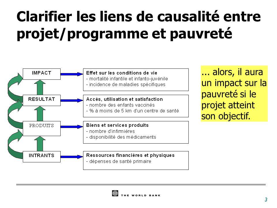 4 Les liens de causalité entre projet/programme et pauvreté La pauvreté et limpact sur la pauvreté (au sens large) sont parmi les critères dévaluation de succès des programmes.