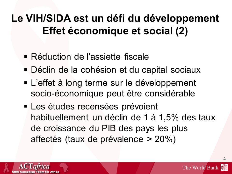 4 Le VIH/SIDA est un défi du développement Effet économique et social (2) Réduction de lassiette fiscale Déclin de la cohésion et du capital sociaux L