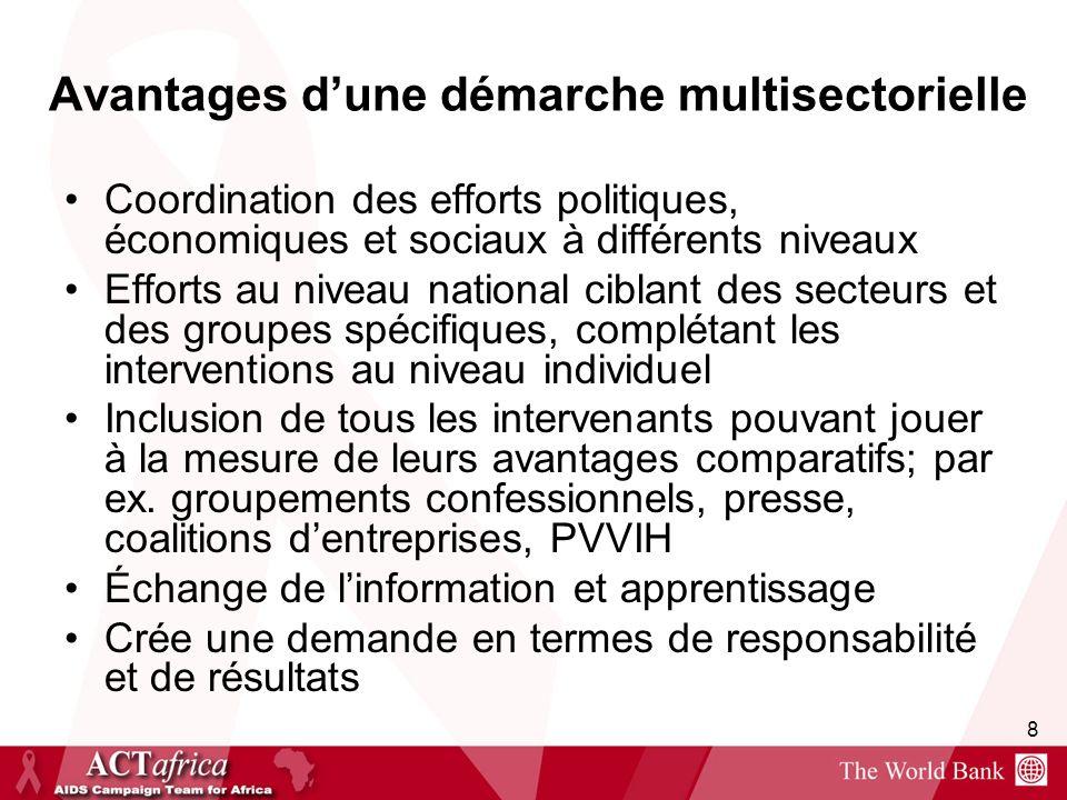 8 Avantages dune démarche multisectorielle Coordination des efforts politiques, économiques et sociaux à différents niveaux Efforts au niveau national