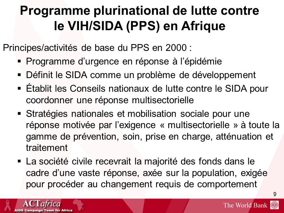 9 Programme plurinational de lutte contre le VIH/SIDA (PPS) en Afrique Principes/activités de base du PPS en 2000 : Programme durgence en réponse à lé