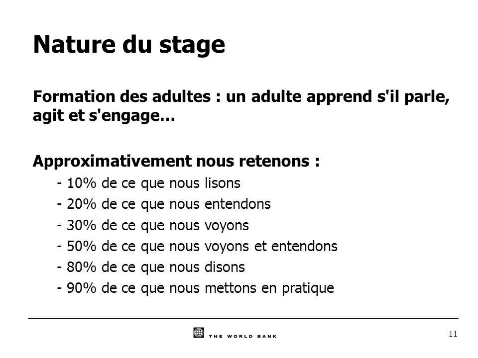 11 Nature du stage Formation des adultes : un adulte apprend s il parle, agit et s engage… Approximativement nous retenons : - 10% de ce que nous lisons - 20% de ce que nous entendons - 30% de ce que nous voyons - 50% de ce que nous voyons et entendons - 80% de ce que nous disons - 90% de ce que nous mettons en pratique