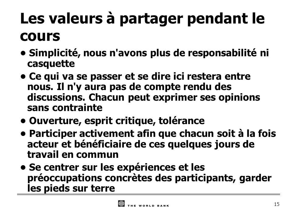 15 Les valeurs à partager pendant le cours Simplicité, nous n avons plus de responsabilité ni casquette Ce qui va se passer et se dire ici restera entre nous.