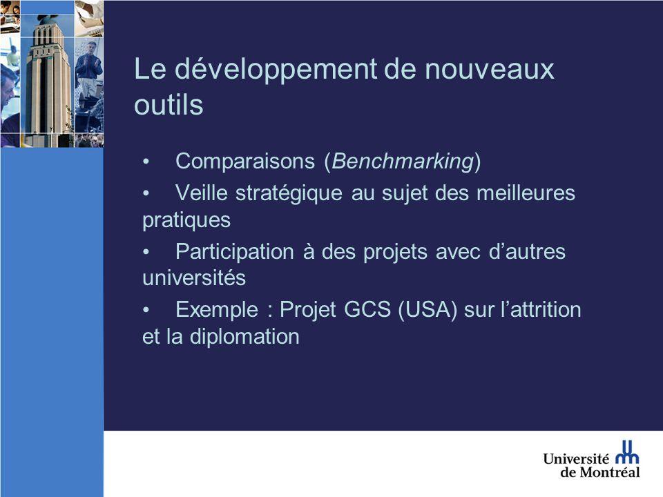 Le développement de nouveaux outils Comparaisons (Benchmarking) Veille stratégique au sujet des meilleures pratiques Participation à des projets avec dautres universités Exemple : Projet GCS (USA) sur lattrition et la diplomation