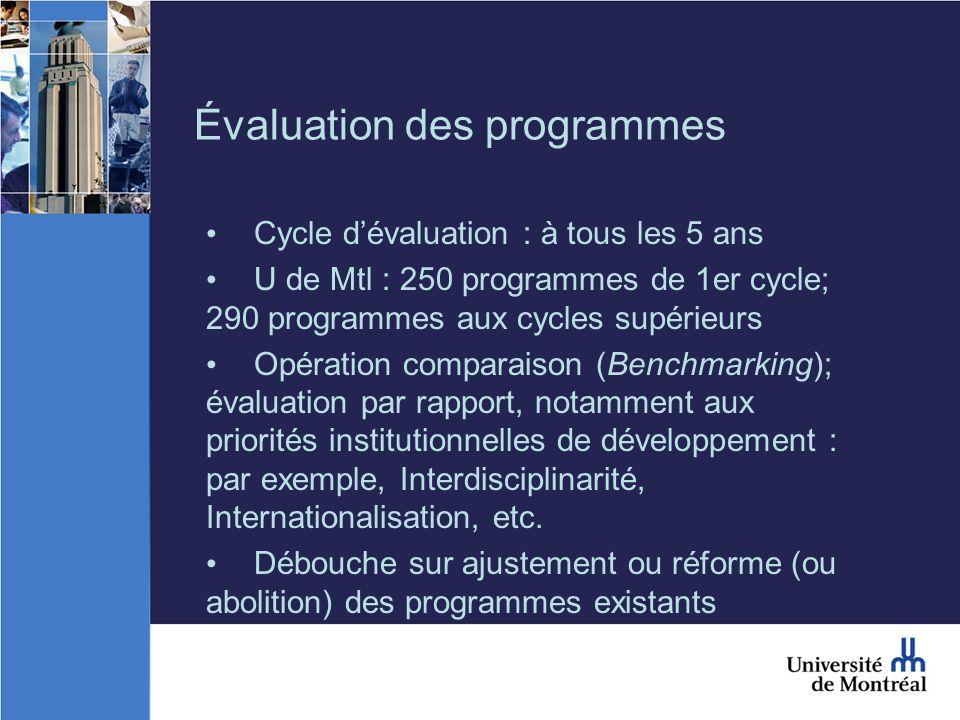 Évaluation des programmes Cycle dévaluation : à tous les 5 ans U de Mtl : 250 programmes de 1er cycle; 290 programmes aux cycles supérieurs Opération comparaison (Benchmarking); évaluation par rapport, notamment aux priorités institutionnelles de développement : par exemple, Interdisciplinarité, Internationalisation, etc.
