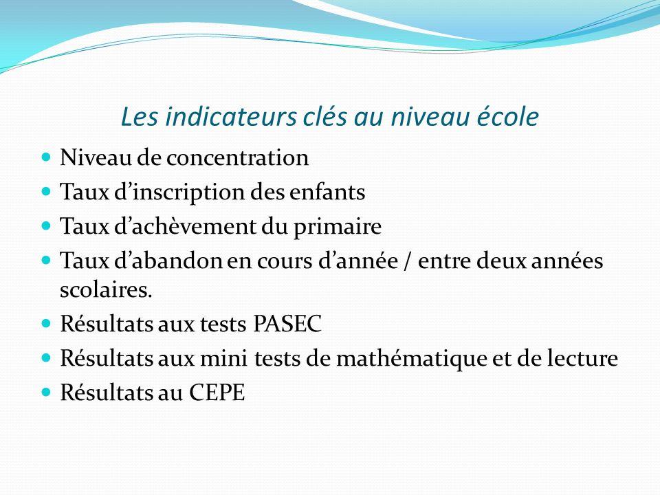 Les indicateurs clés au niveau école Niveau de concentration Taux dinscription des enfants Taux dachèvement du primaire Taux dabandon en cours dannée / entre deux années scolaires.